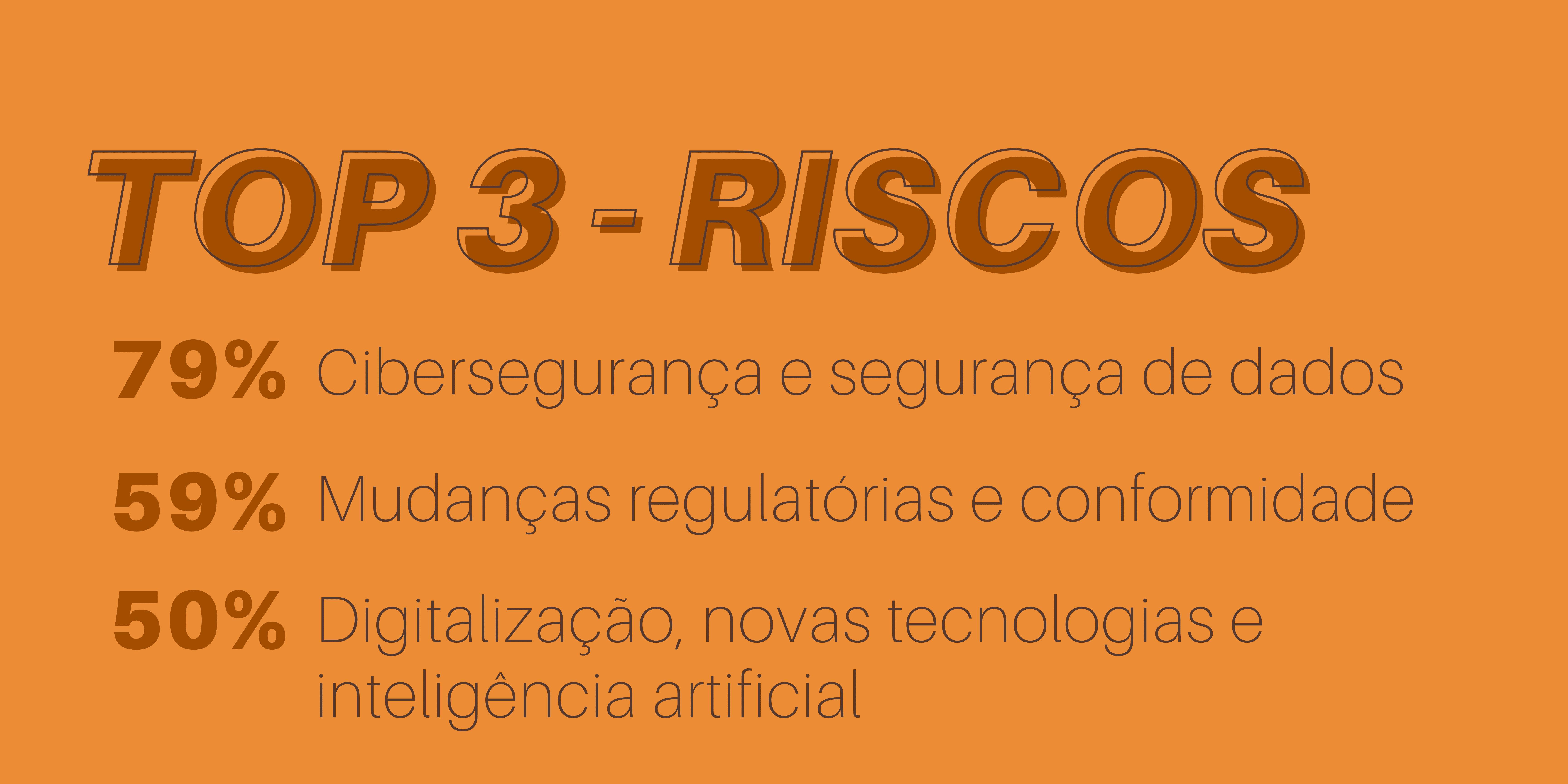 TOP 3 RISCOS - Auditoria Interna em 2021